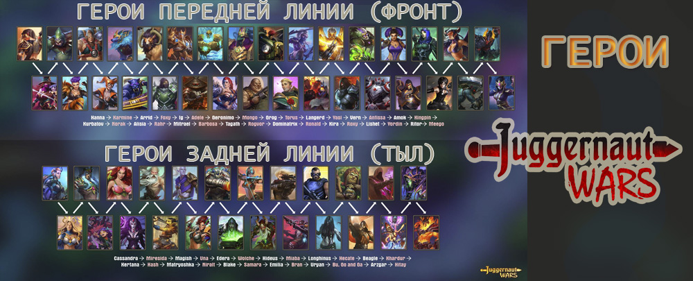 ГЕРОИ Juggernaut Wars
